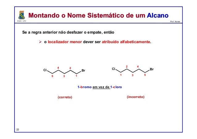 DQOI - UFC Prof. Nunes Se a regra anterior não desfazer o empate, então  o localizador menor dever ser atribuído alfabeti...