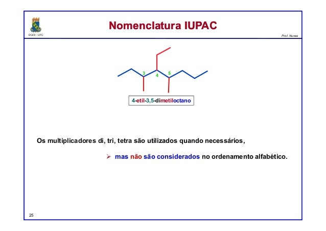 DQOI - UFC Prof. Nunes Os multiplicadores di, tri, tetra são utilizados quando necessários,  mas não são considerados no ...