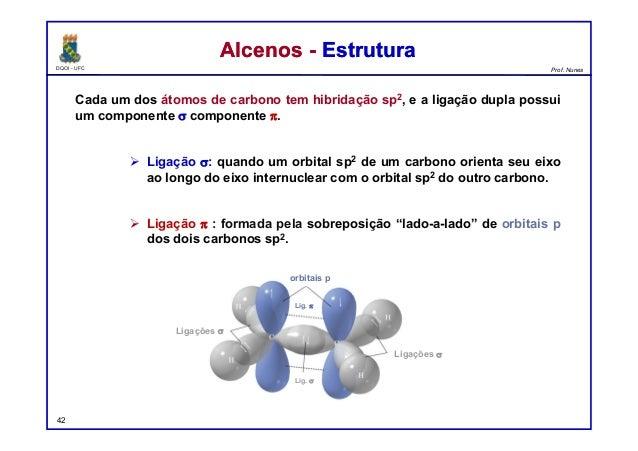 DQOI - UFC Prof. Nunes Cada um dos átomos de carbono tem hibridação sp2, e a ligação dupla possui um componente s componen...