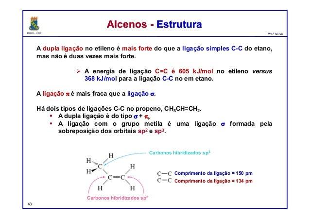 DQOI - UFC Prof. Nunes A dupla ligação no etileno é mais forte do que a ligação simples C-C do etano, mas não é duas vezes...