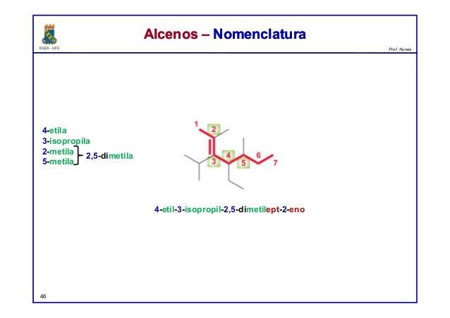 DQOI - UFC Prof. Nunes 46 Alcenos – NomenclaturaAlcenos – Nomenclatura hepteno metila metila etila isopropila 4-etil-3-iso...
