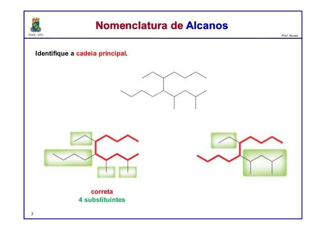 DQOI - UFC Prof. Nunes Identifique a cadeia principal. 7 Nomenclatura de AlcanosNomenclatura de Alcanos correta 4 substitu...