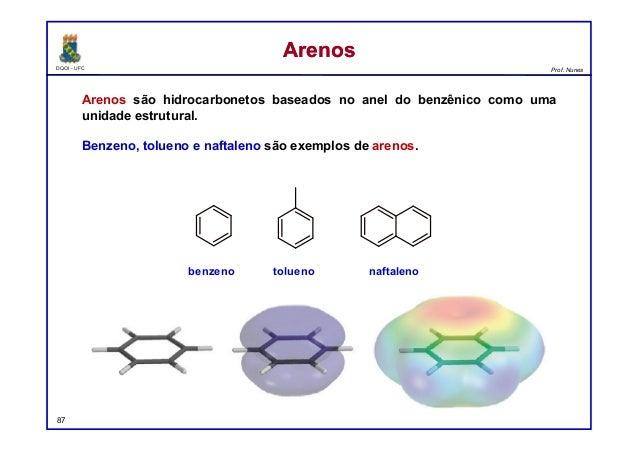 DQOI - UFC Prof. Nunes ArenosArenos Arenos são hidrocarbonetos baseados no anel do benzênico como uma unidade estrutural. ...