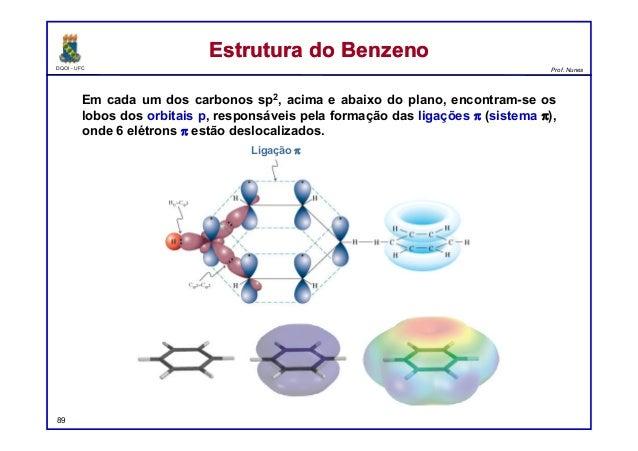 DQOI - UFC Prof. Nunes Estrutura do BenzenoEstrutura do Benzeno Em cada um dos carbonos sp2, acima e abaixo do plano, enco...