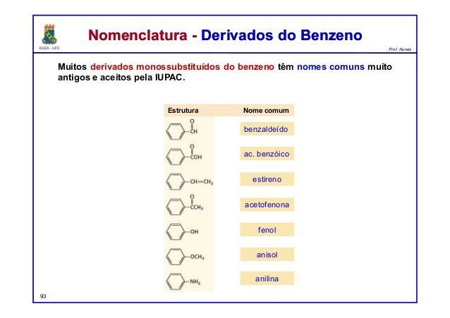 DQOI - UFC Prof. Nunes Nomenclatura - Derivados do BenzenoNomenclatura - Derivados do Benzeno benzaldeído ac. benzóico est...