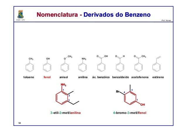 DQOI - UFC Prof. Nunes Nomenclatura - Derivados do BenzenoNomenclatura - Derivados do Benzeno Quando o composto for deriva...