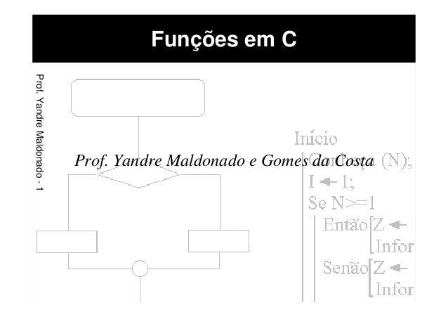 Prof. Yandre Maldonado e Gomes da Costa Funções em CProf.YandreMaldonado-1