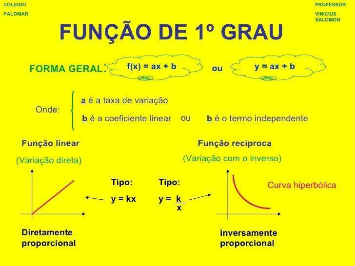 FUNÇÃO DE 1º GRAU FORMA GERAL : ou Onde: a  é a taxa de variação b  é a coeficiente linear ou b  é o termo independente f(...