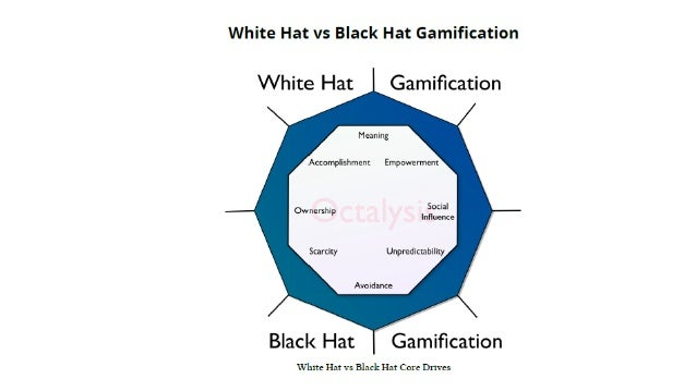 Gamification is all about points, badges and same for every project!