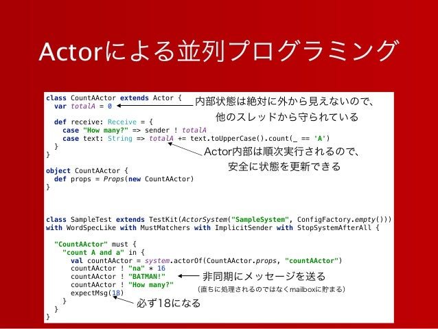 """Actorによる並列プログラミング class CountAActor extends Actor { var totalA = 0  def receive: Receive = { case """"How many?"""" => sender..."""