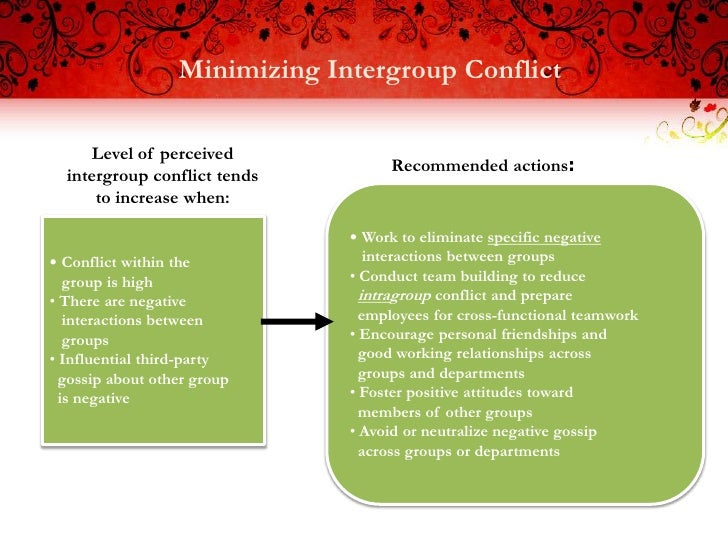 Minimizing Intergroup Conflict     Level of perceived                                    Recommended actions:  intergroup ...