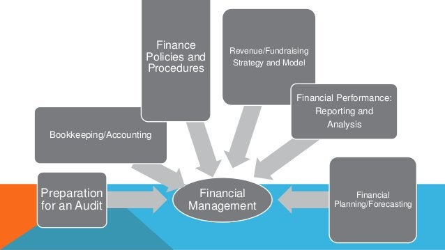 Financial Management Preparation for an Audit Bookkeeping/Accounting Finance Policies and Procedures Revenue/Fundraising S...