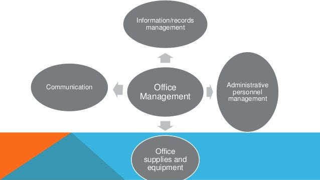 Office Management Information/records management Administrative personnel management Office supplies and equipment Communi...