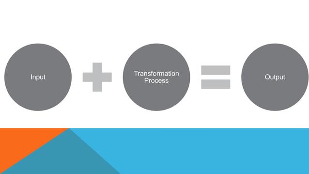 Input Transformation Process Output