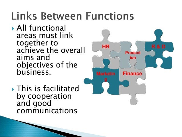 functional areas of business 5 essay Functional areas in business organisation in all industrial companies there are a   for the multi-scale representation and analysis of signals [1][2][3][4][5.