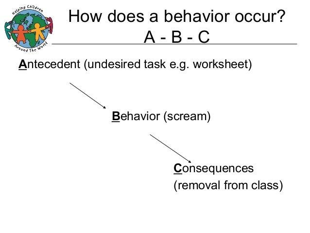 Functional Assessment In Education Settings – Functional Behavior Assessment Worksheet