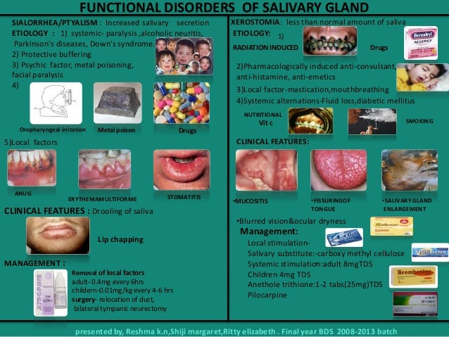 FUNCTIONAL DISORDERS OF SALIVARY GLAND SIALORRHEA/PTYALISM : Increased salivary secretion ETIOLOGY : 1) systemic- paralysi...