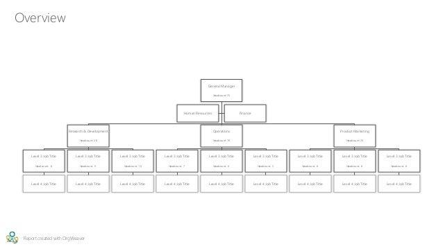 Organization Chart Template Functional Business Neutral - Functional organizational chart template