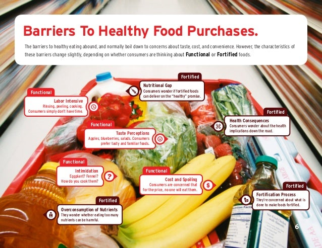 which do consumers prefer healthy food A new survey reveals how americans define a healthy food: most of  photos: which of your food habits is most dangerous  important food group and correctly pay less attention to criteria like gmo or organic, he said.