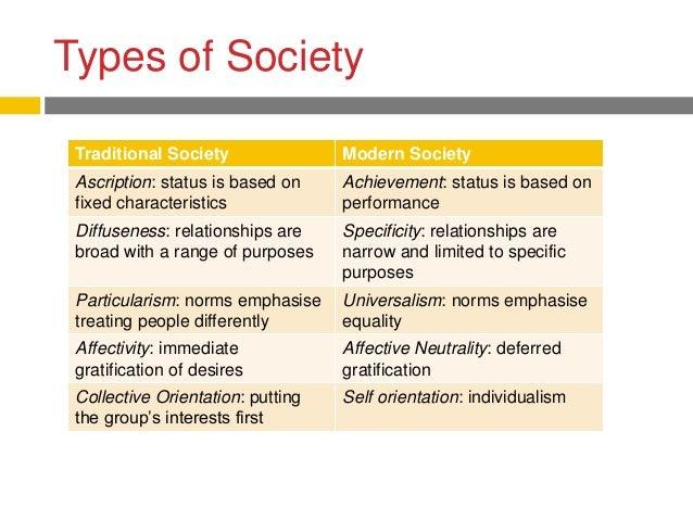 characteristics of society in sociology