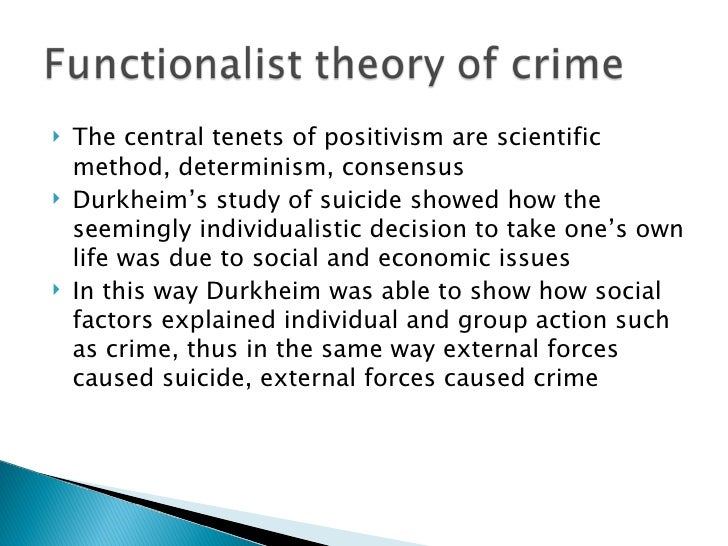 central tenets positivism effects social methodology Interpretivism and positivism (ontological and epistemological perspectives) image march 14, 2012 june 3, 2018 dr prabash edirisingha 60 comments you may also like my other articles and appreciate your feedback:.
