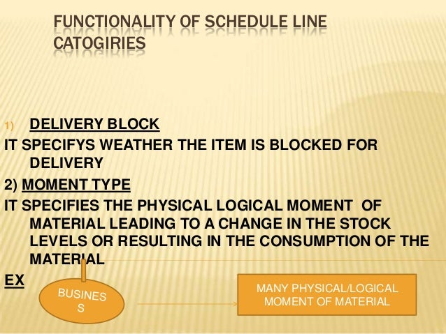 FUNCTIONALITY OF SCHEDULE LINE     CATOGIRIES1)  DELIVERY BLOCKIT SPECIFYS WEATHER THE ITEM IS BLOCKED FOR    DELIVERY2) M...