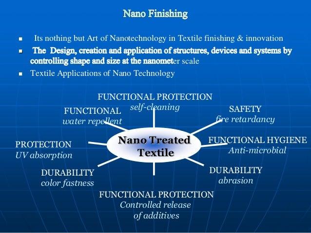 GCSE Textile Technology - PowerPoint PPT Presentation