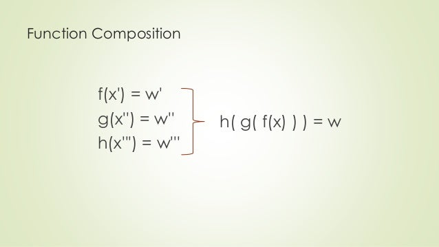 Function Composition  f(x') = w'  g(x'') = w''  h(x''') = w'''  h( g( f(x) ) ) = w