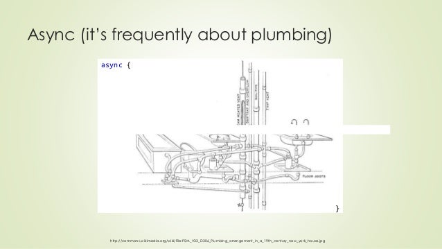 Async (it's frequently about plumbing)  async {  }  http://commons.wikimedia.org/wiki/File:PSM_V33_D306_Plumbing_arrangeme...