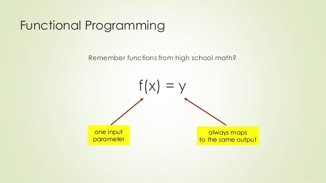 Functional Programming  Remember functions from high school math?  f(x) = y  one input  parameter  always maps  to the sam...