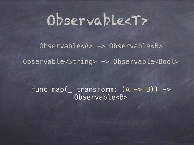 Observable<A> -> Observable<B> Observable<String> -> Observable<Bool> Observable<T> func map(_ transform: (A -> B)) -> Obs...