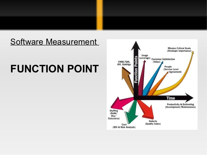 <ul><li>Software Measurement  </li></ul><ul><li>FUNCTION POINT </li></ul>