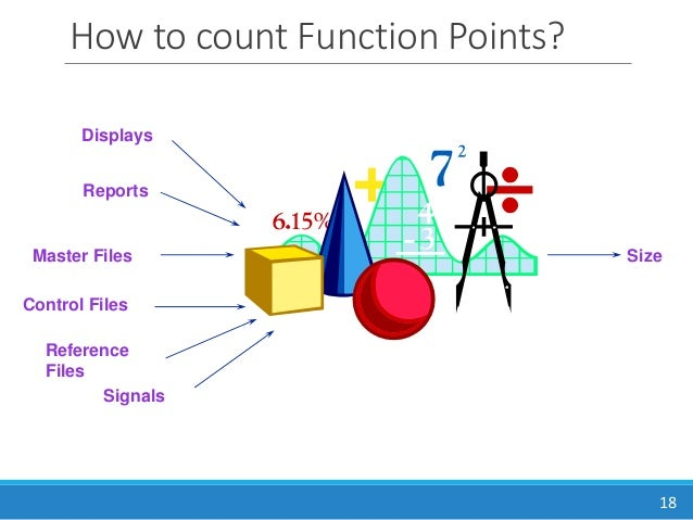 fp counting function points reference guide Excel functions (alphabetical)  address function lookup and reference: returns a reference as text to a single cell in a worksheet amordegrc function financial:  count function statistical: counts how many numbers are in the list of arguments counta function.
