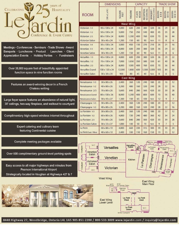 Function Room Layout & Capacity Chart