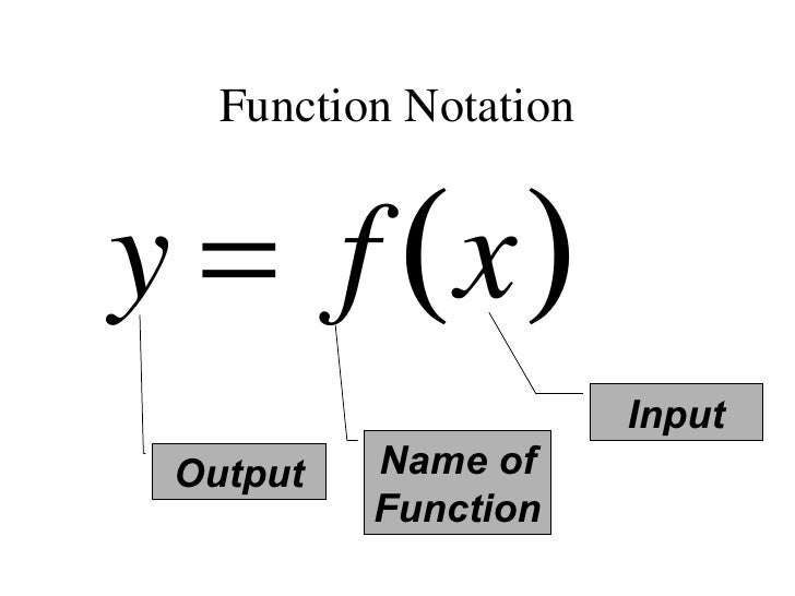 ppt on functions