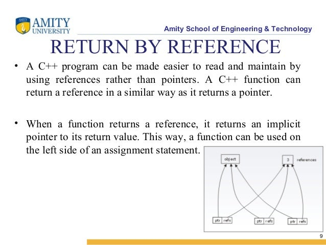 RETURN BY REFERENCE IN C EPUB DOWNLOAD
