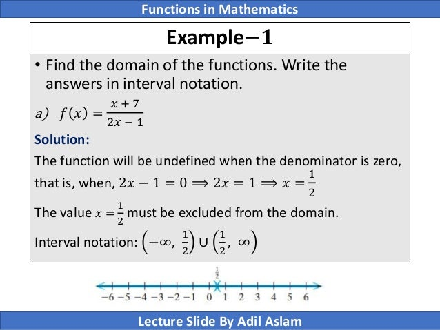 What Is Domain and Range Interval Notation?
