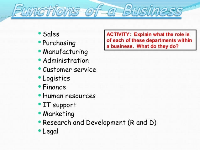 Sales   Purchasing   Manufacturing  ACTIVITY: Explain what the role is of each of these departments within a business....