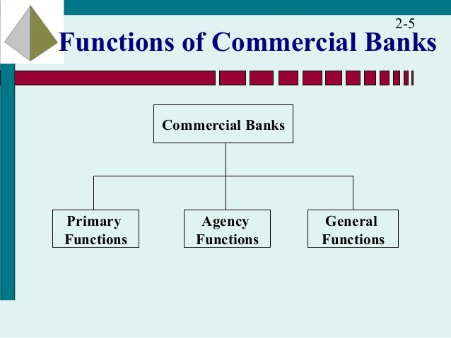 functions of commercial banks General functions of commercial banks a commercial bank is the bearer of credit so, collecting deposit and giving loan is the main task of the commercial.