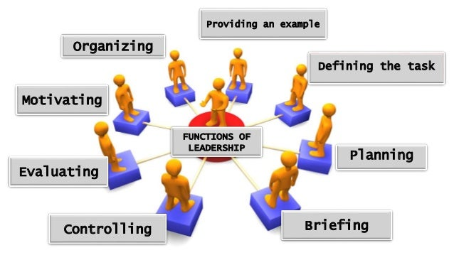 leadership functions Functions of leadership sherina m linang bulacnin elementary school division of lipa city lipa city north district 1 the following are the term for  servant leader.