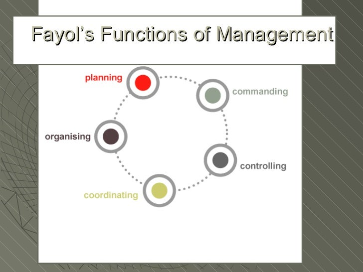 Fayol's Management Functions and Its
