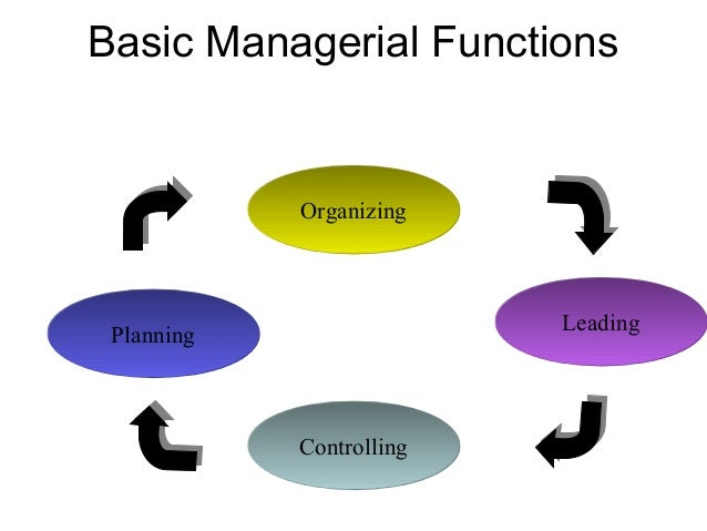 essay on planning function of management A custom written essay example  the aim of this paper is to discuss the four functions of management namely: planning,  this is the first management function.