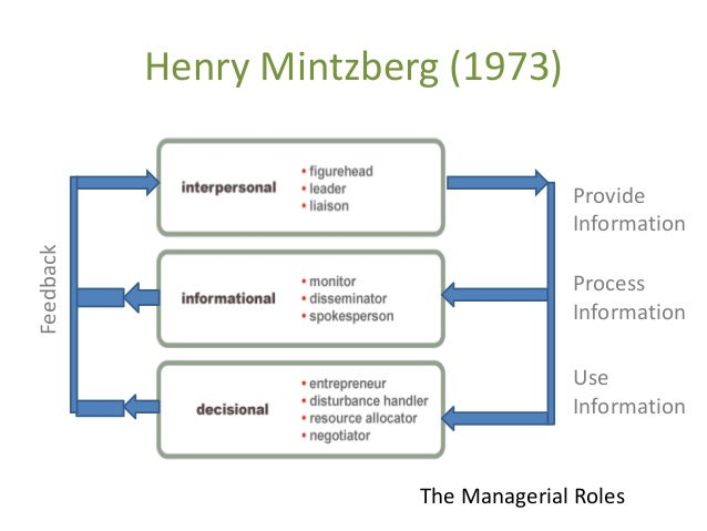 the planning school by mintzberg For more information on dr henry mintzberg, please go to his personal website   positioning the positioning school: a framework for strategy content.