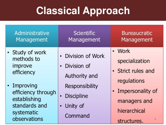 bureaucratic approach to management Bureaucracy is supposedly unsuitable to quickly changing and highly demanding features of contemporary organizations as this type of management is synonymous to red tape and it represents dozens of negative effects such as rigidity, alienation, and low commitment (adler, 1999, pp37.