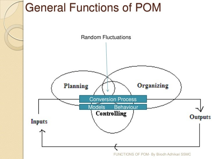 functions of production operation management