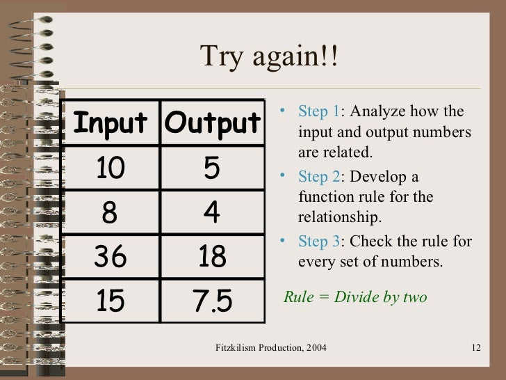 How to write a function rule for the table
