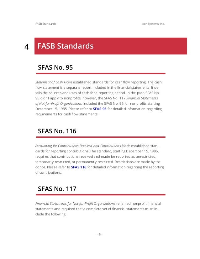 The requirements of sfas 116