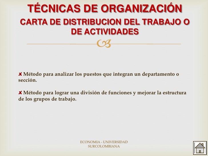 Fund admon organizacion for Distribucion de espacios de trabajo
