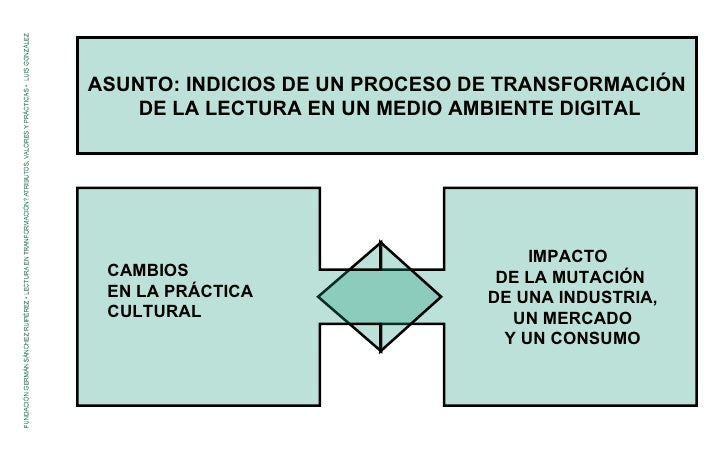 IMPACTO  DE LA MUTACIÓN DE UNA INDUSTRIA, UN MERCADO Y UN CONSUMO CAMBIOS EN LA PRÁCTICA CULTURAL ASUNTO: INDICIOS DE UN P...