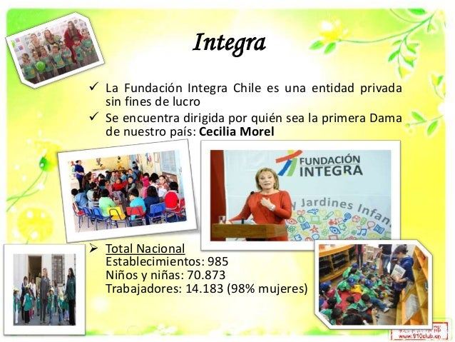 Fundaci n integra for Adaptacion jardin infantil